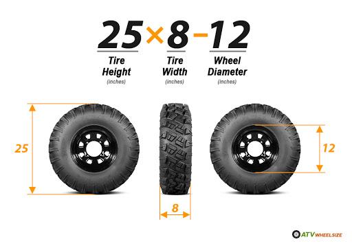 atv tire size